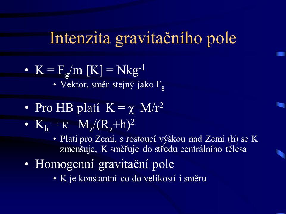 Intenzita gravitačního pole K = F g /m [K] = Nkg -1 Vektor, směr stejný jako F g Pro HB platí K = χ M/r 2 K h = κ M z /(R z +h) 2 Platí pro Zemi, s ro