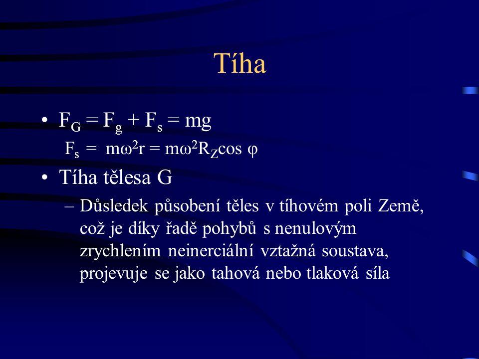 Tíha F G = F g + F s = mg F s = mω 2 r = mω 2 R Z cos φ Tíha tělesa G –Důsledek působení těles v tíhovém poli Země, což je díky řadě pohybů s nenulový