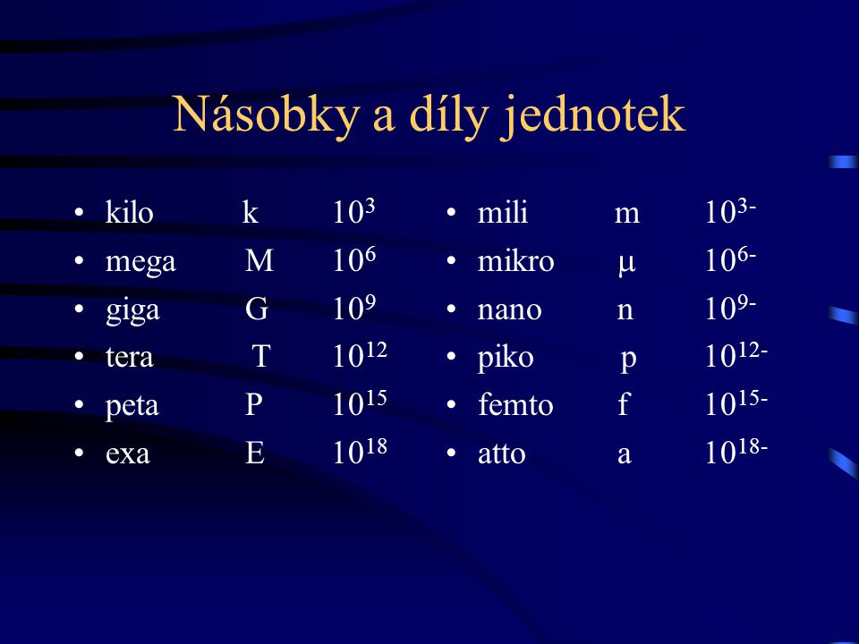 Násobky a díly jednotek kilo k10 3 megaM10 6 gigaG10 9 tera T10 12 petaP10 15 exaE10 18 mili m10 3- mikro  10 6- nanon10 9- piko p10 12- femtof10 15-