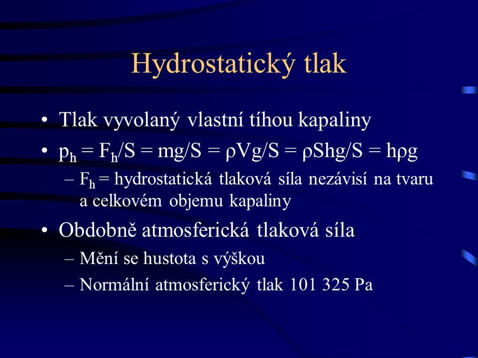 Hydrostatický tlak Tlak vyvolaný vlastní tíhou kapaliny p h = F h /S = mg/S = ρVg/S = ρShg/S = hρg –F h = hydrostatická tlaková síla nezávisí na tvaru