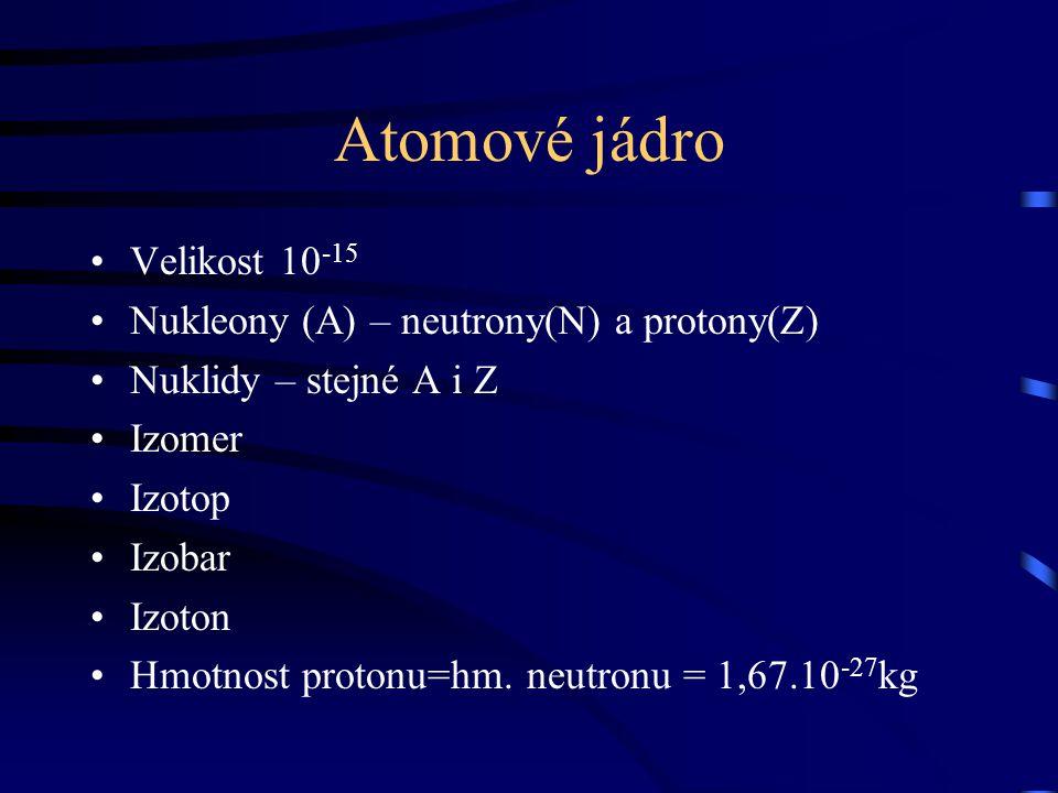 Atomové jádro Velikost 10 -15 Nukleony (A) – neutrony(N) a protony(Z) Nuklidy – stejné A i Z Izomer Izotop Izobar Izoton Hmotnost protonu=hm. neutronu