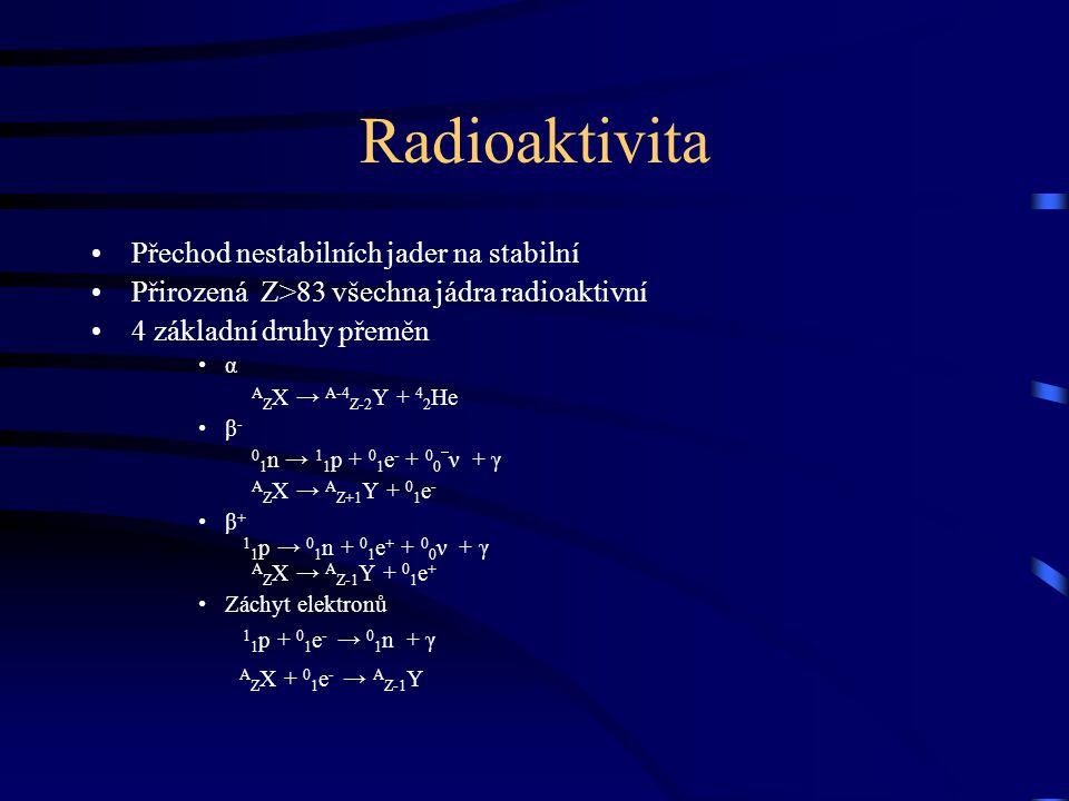 Radioaktivita Přechod nestabilních jader na stabilní Přirozená Z>83 všechna jádra radioaktivní 4 základní druhy přeměn α A Z X → A-4 Z-2 Y + 4 2 He β