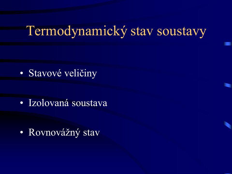 Termodynamický stav soustavy Stavové veličiny Izolovaná soustava Rovnovážný stav