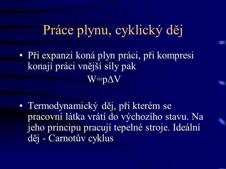 Práce plynu, cyklický děj Při expanzi koná plyn práci, při kompresi konají práci vnější síly pak W=p∆V Termodynamický děj, při kterém se pracovní látk