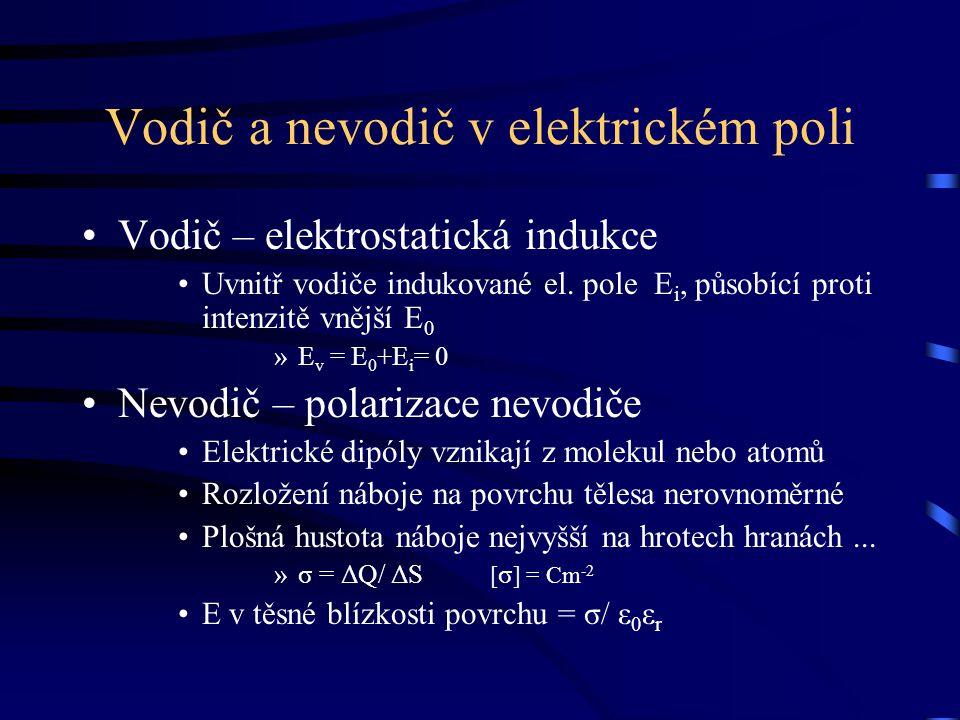 Vodič a nevodič v elektrickém poli Vodič – elektrostatická indukce Uvnitř vodiče indukované el. pole E i, působící proti intenzitě vnější E 0 »E v = E