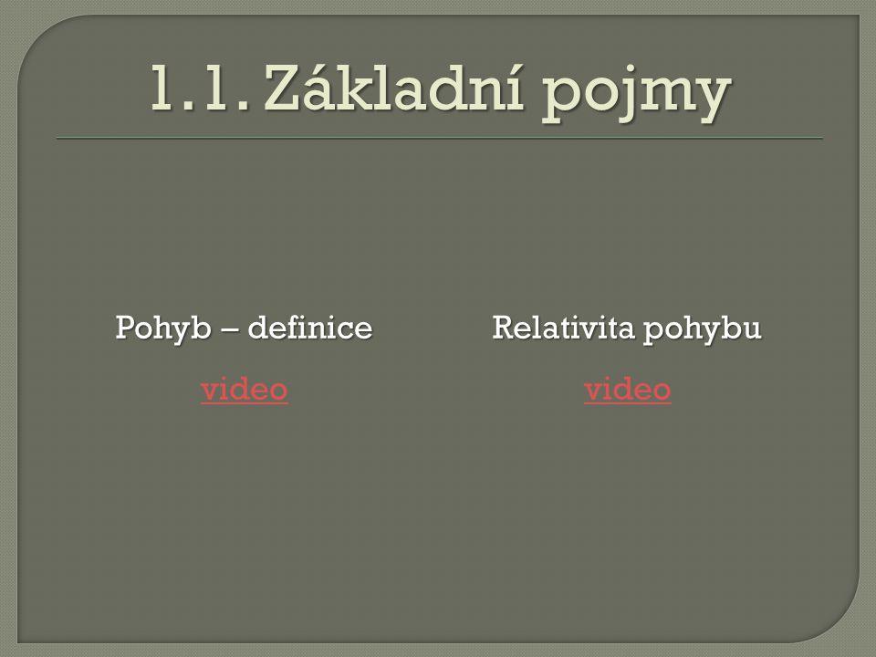Pohyb – definice video Relativita pohybu video 1.1. Základní pojmy