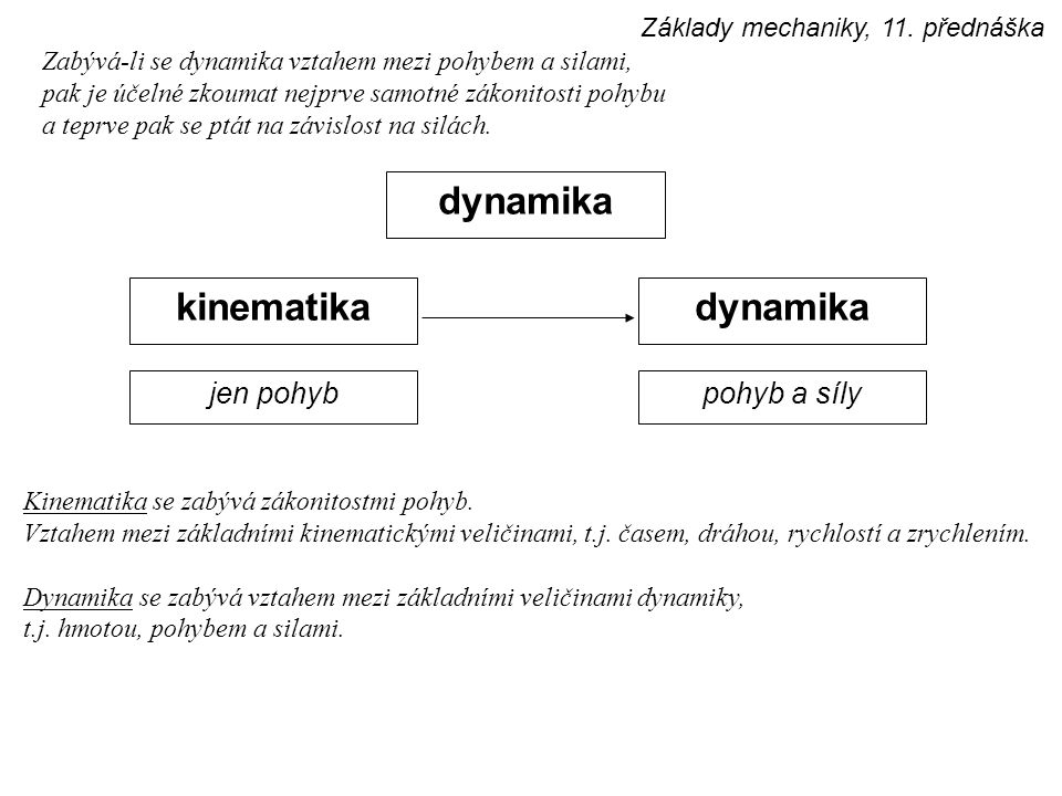 dynamika kinematika jen pohybpohyb a síly Zabývá-li se dynamika vztahem mezi pohybem a silami, pak je účelné zkoumat nejprve samotné zákonitosti pohybu a teprve pak se ptát na závislost na silách.