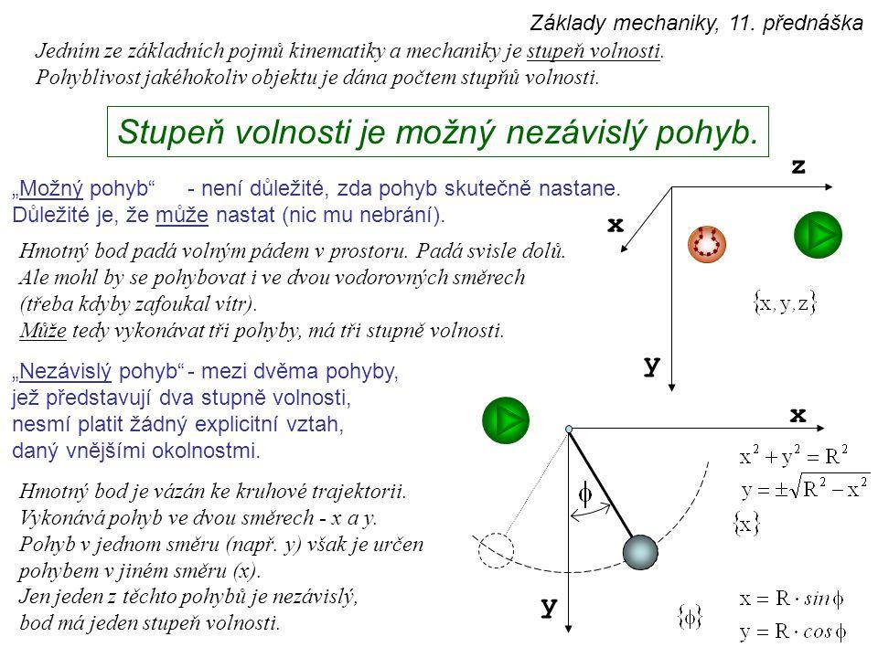 bodtěleso na křivce (1 rozměrný prostor) 1° volnosti pohyb určitým směrem v rovině (na ploše) (2 rozměrný prostor) až 2° volnosti pohyb ve dvou směrech až 3° volnosti posuvy ve dvou směrech a rotace okolo osy, kolmé k rovině pohybu v prostoru (3 rozměrný prostor) až 3° volnosti pohyb ve třech směrech až 6° volnosti posuvy ve třech směrech a rotace okolo tří os Hmotný bod, jehož pohyb je pevně vázaný na danou křivku (dráhu, trajektorii), má 1º volnosti.