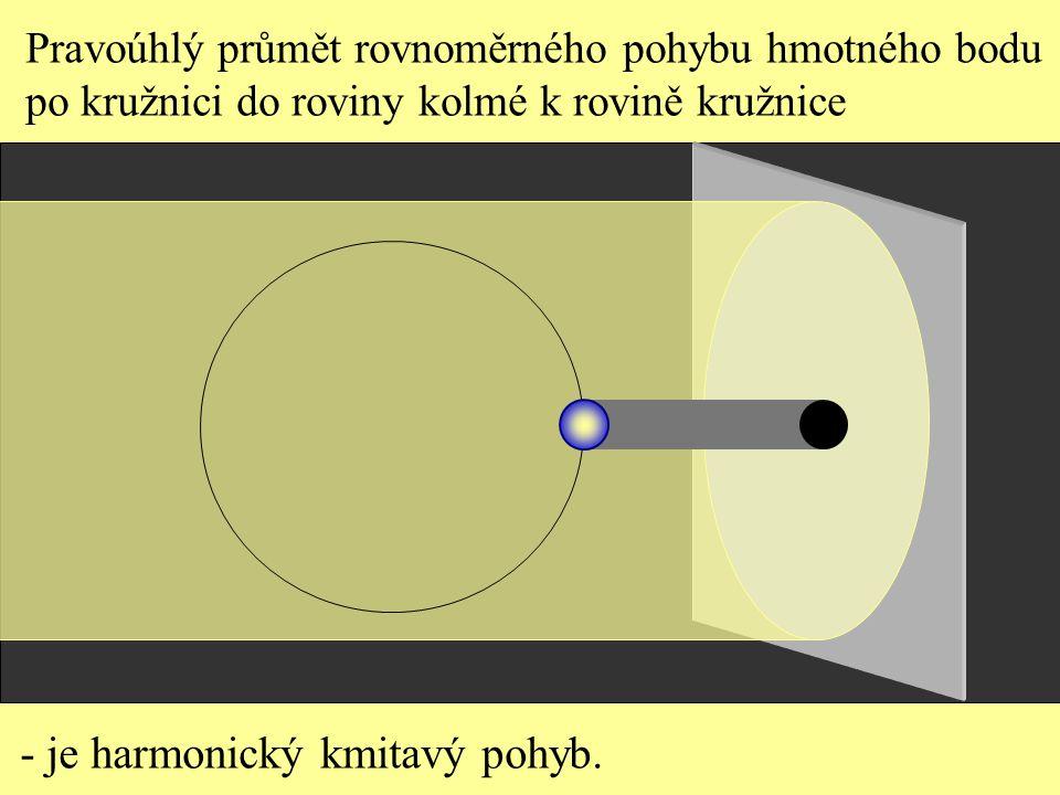 Pravoúhlý průmět rovnoměrného pohybu hmotného bodu po kružnici do roviny kolmé k rovině kružnice - je harmonický kmitavý pohyb.