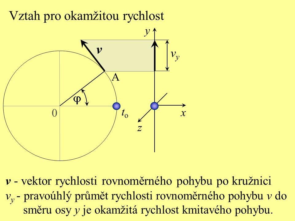 x z y toto 0 vyvy A v Vztah pro okamžitou rychlost v - vektor rychlosti rovnoměrného pohybu po kružnici v y - pravoúhlý průmět rychlosti rovnoměrného pohybu v do směru osy y je okamžitá rychlost kmitavého pohybu.