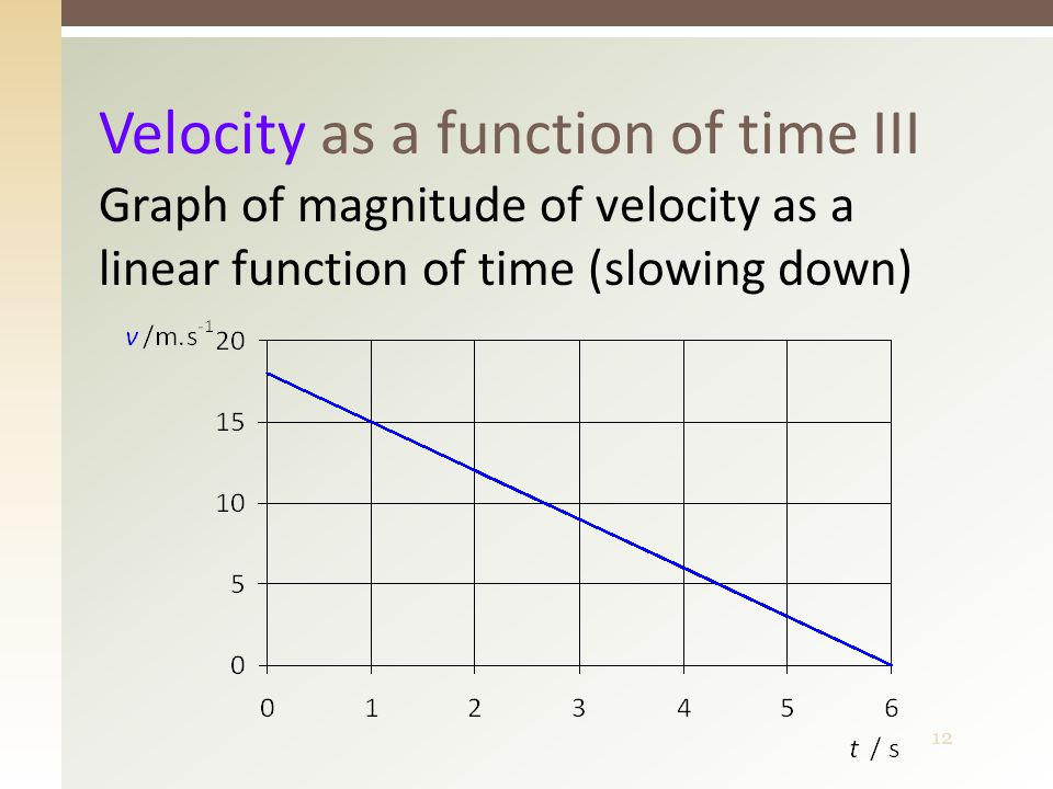 12 Velocity as a function of time III Graph of magnitude of velocity as a linear function of time (slowing down)