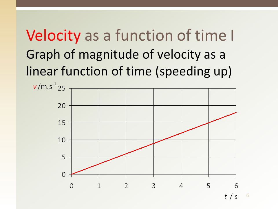 7 Velocity as a function of time II Graph of magnitude of velocity as a linear function of time (speeding up)