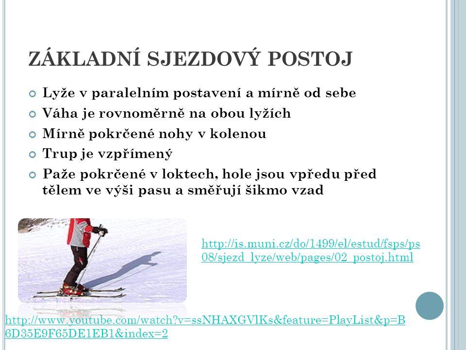 OBLOUK V PLUHU - STATICKÝ Rozjíždíme se šikmo svahem v oboustranném přívratu Zatížíme budoucí vnější lyži a pohneme kolenem dopředu a dovnitř tvořeného oblouku Vnitřní lyže je méně zatížená Celý oblouk je proveden na vnitřních hranách http://is.muni.cz/do/1499/el/estud/fsps/ps08/ sjezd_lyze/web/pages/07_o_pluh_stat.html
