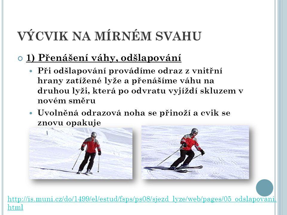 2) SJEZD PŘÍMÝ Základní sjezdový postoj nesmí být strnulý Pohled lyžaře směřuje vpřed 3) JÍZDA ŠIKMO SVAHEM - lyže vedeme po hranách, kolena jsou přikloněna ke svahu - trup je mírně odkloněn od svahu - váha je na nižší lyži a odlehčená vyšší lyže je mírně předsunutá http://is.muni.cz/do/1499/el/estud/fsps/ps 08/sjezd_lyze/web/pages/02_postoj.html http://is.muni.cz/do/1499/el/estud/fsps/ps08/sjezd_lyze/web/pages/03 _sikmo.html