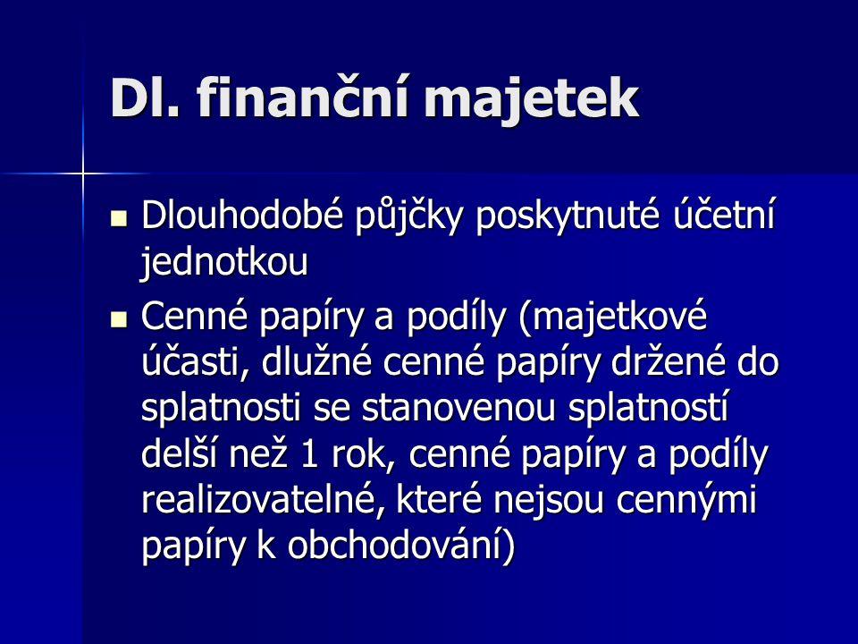 Dl. finanční majetek Dlouhodobé půjčky poskytnuté účetní jednotkou Dlouhodobé půjčky poskytnuté účetní jednotkou Cenné papíry a podíly (majetkové účas
