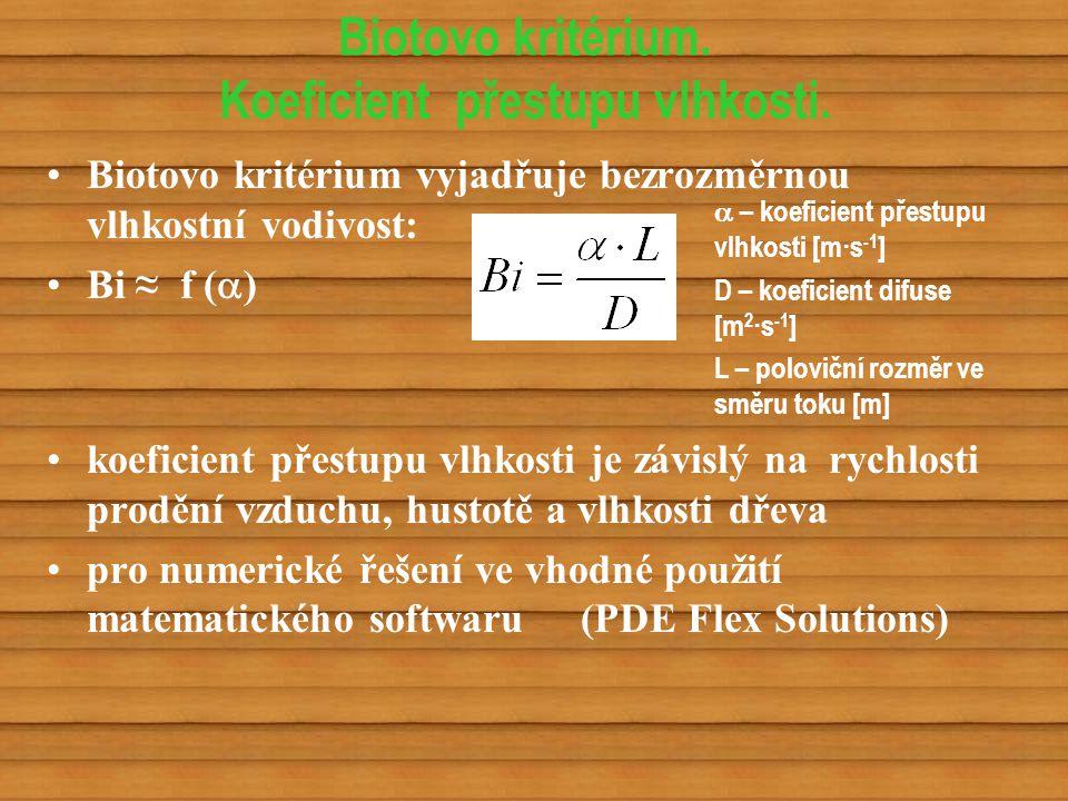 Biotovo kritérium. Koeficient přestupu vlhkosti. Biotovo kritérium vyjadřuje bezrozměrnou vlhkostní vodivost: Bi ≈ f (  ) koeficient přestupu vlhkost