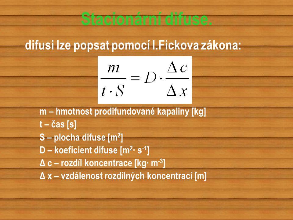 Stacionární difuse. difusi lze popsat pomocí I.Fickova zákona: m – hmotnost prodifundované kapaliny [kg] t – čas [s] S – plocha difuse [m 2 ] D – koef