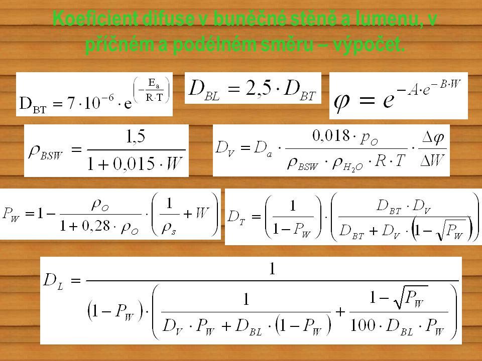 Koeficient difuse v buněčné stěně a lumenu, v příčném a podélném směru – výpočet.