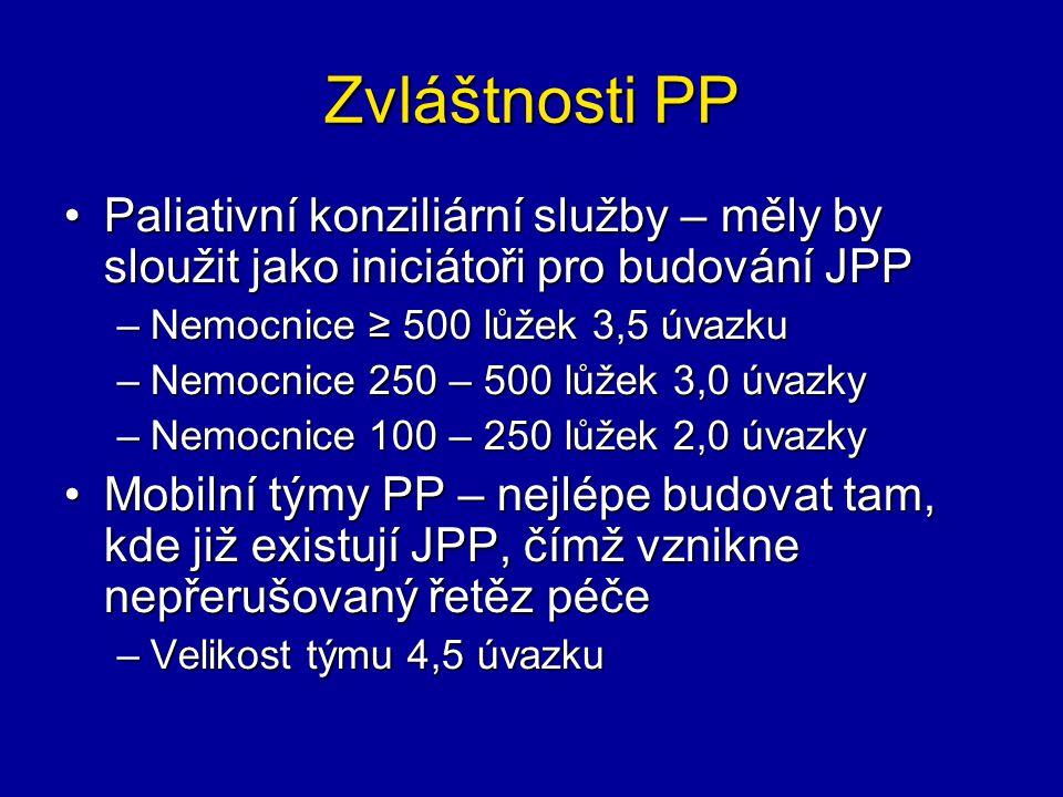 Zvláštnosti PP Paliativní konziliární služby – měly by sloužit jako iniciátoři pro budování JPPPaliativní konziliární služby – měly by sloužit jako iniciátoři pro budování JPP –Nemocnice ≥ 500 lůžek 3,5 úvazku –Nemocnice 250 – 500 lůžek 3,0 úvazky –Nemocnice 100 – 250 lůžek 2,0 úvazky Mobilní týmy PP – nejlépe budovat tam, kde již existují JPP, čímž vznikne nepřerušovaný řetěz péčeMobilní týmy PP – nejlépe budovat tam, kde již existují JPP, čímž vznikne nepřerušovaný řetěz péče –Velikost týmu 4,5 úvazku
