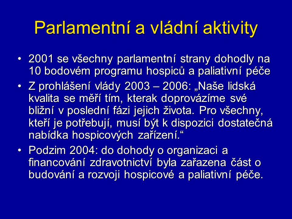 """Parlamentní a vládní aktivity 2001 se všechny parlamentní strany dohodly na 10 bodovém programu hospiců a paliativní péče2001 se všechny parlamentní strany dohodly na 10 bodovém programu hospiců a paliativní péče Z prohlášení vlády 2003 – 2006: """"Naše lidská kvalita se měří tím, kterak doprovázíme své bližní v poslední fázi jejich života."""