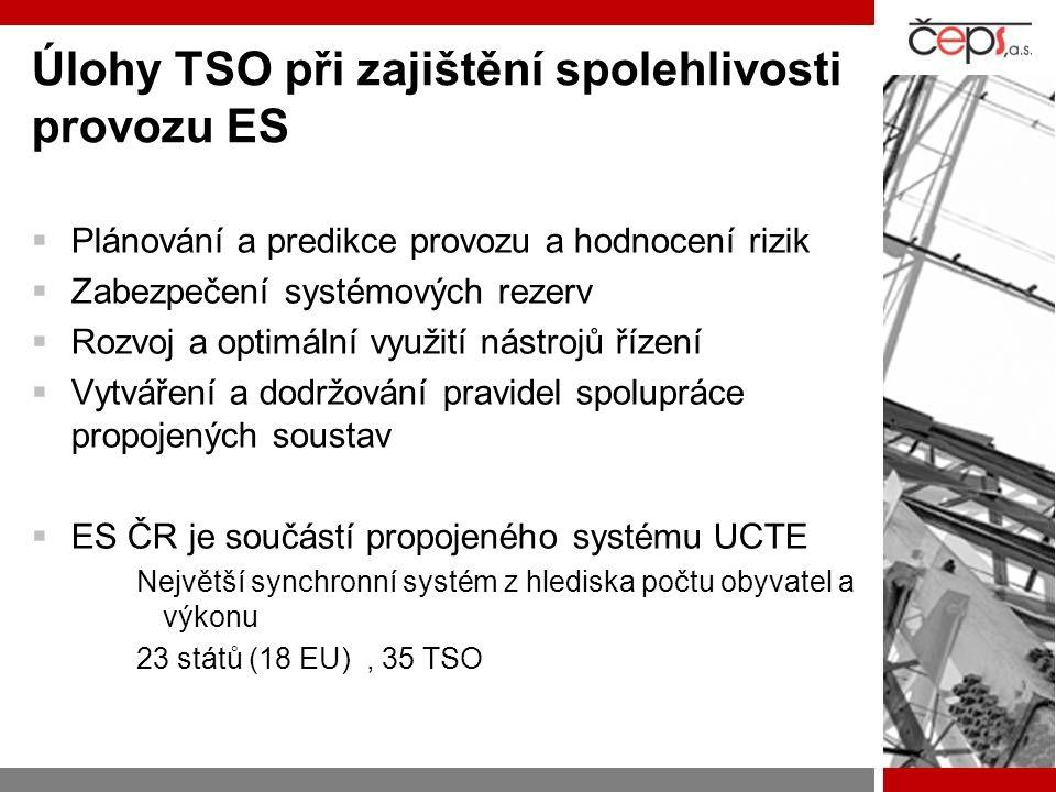 Úlohy TSO při zajištění spolehlivosti provozu ES  Plánování a predikce provozu a hodnocení rizik  Zabezpečení systémových rezerv  Rozvoj a optimáln