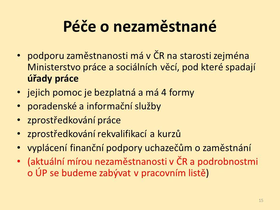 Péče o nezaměstnané podporu zaměstnanosti má v ČR na starosti zejména Ministerstvo práce a sociálních věcí, pod které spadají úřady práce jejich pomoc