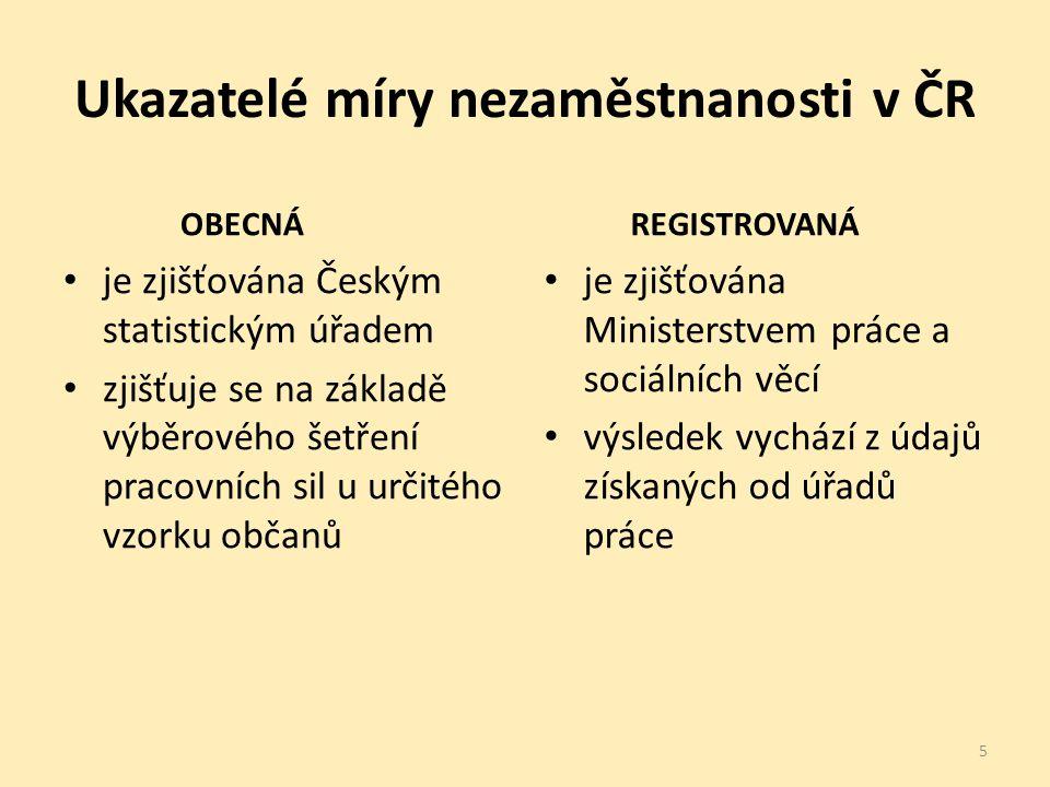 Ukazatelé míry nezaměstnanosti v ČR OBECNÁ je zjišťována Českým statistickým úřadem zjišťuje se na základě výběrového šetření pracovních sil u určitéh
