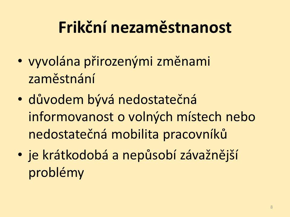 Strukturální nezaměstnanost plyne z technického pokroku a změn požadavků zákazníků nesoulad nabídky a poptávky práce (přebytek lidí s humanitním vzděláním - nedostatek technických odborníků) postihuje celá odvětví, je dlouhodobá v ČR se projevila po roce 1989 ve zbrojním a textilním průmyslu 9