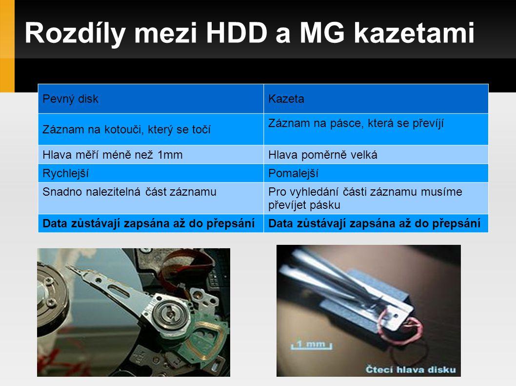 Rozdíly mezi HDD a MG kazetami Pevný diskKazeta Záznam na kotouči, který se točí Záznam na pásce, která se převíjí Hlava měří méně než 1mmHlava poměrně velká RychlejšíPomalejší Snadno nalezitelná část záznamuPro vyhledání části záznamu musíme převíjet pásku Data zůstávají zapsána až do přepsání
