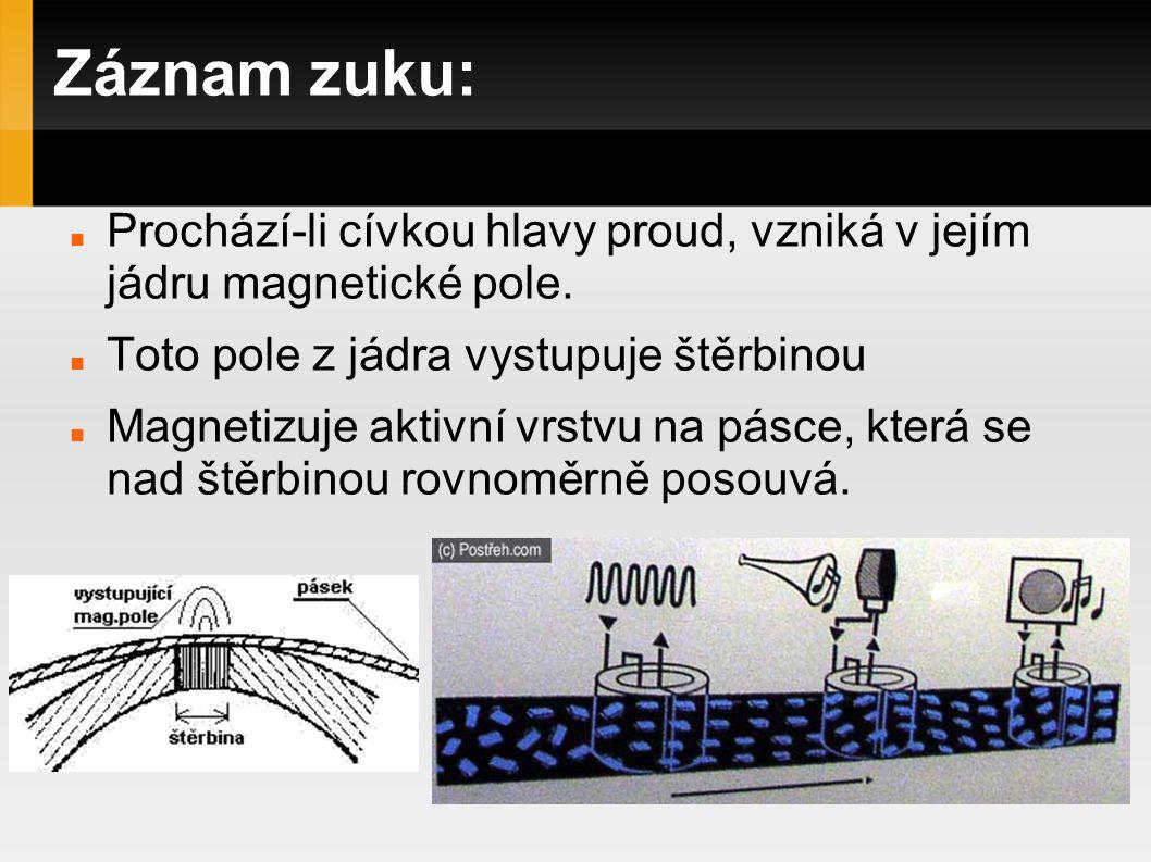 Záznam zuku: Prochází-li cívkou hlavy proud, vzniká v jejím jádru magnetické pole. Toto pole z jádra vystupuje štěrbinou Magnetizuje aktivní vrstvu na