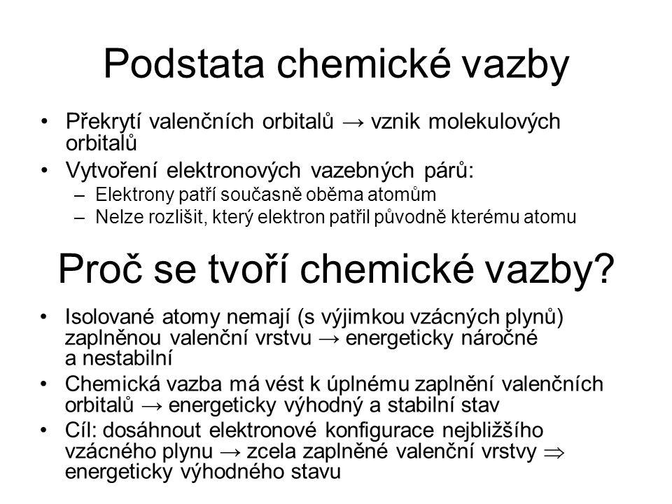 Podstata chemické vazby Překrytí valenčních orbitalů → vznik molekulových orbitalů Vytvoření elektronových vazebných párů: –Elektrony patří současně oběma atomům –Nelze rozlišit, který elektron patřil původně kterému atomu Proč se tvoří chemické vazby.
