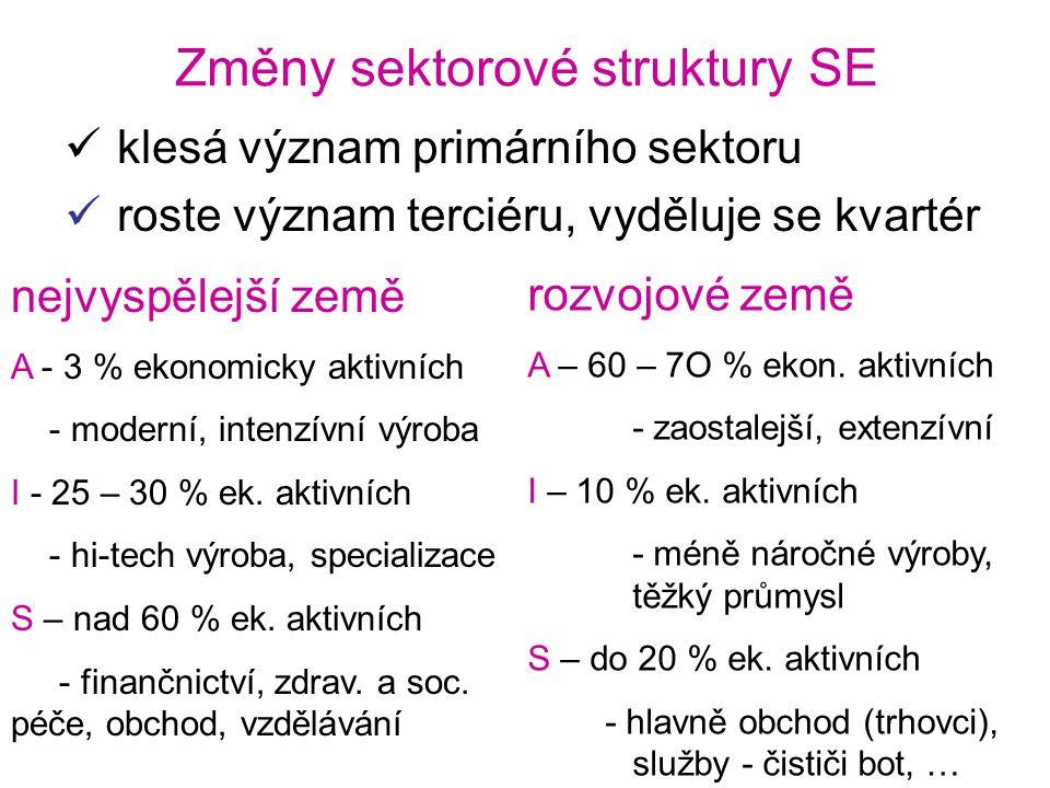 Změny sektorové struktury SE klesá význam primárního sektoru roste význam terciéru, vyděluje se kvartér nejvyspělejší země A - 3 % ekonomicky aktivních - moderní, intenzívní výroba I - 25 – 30 % ek.