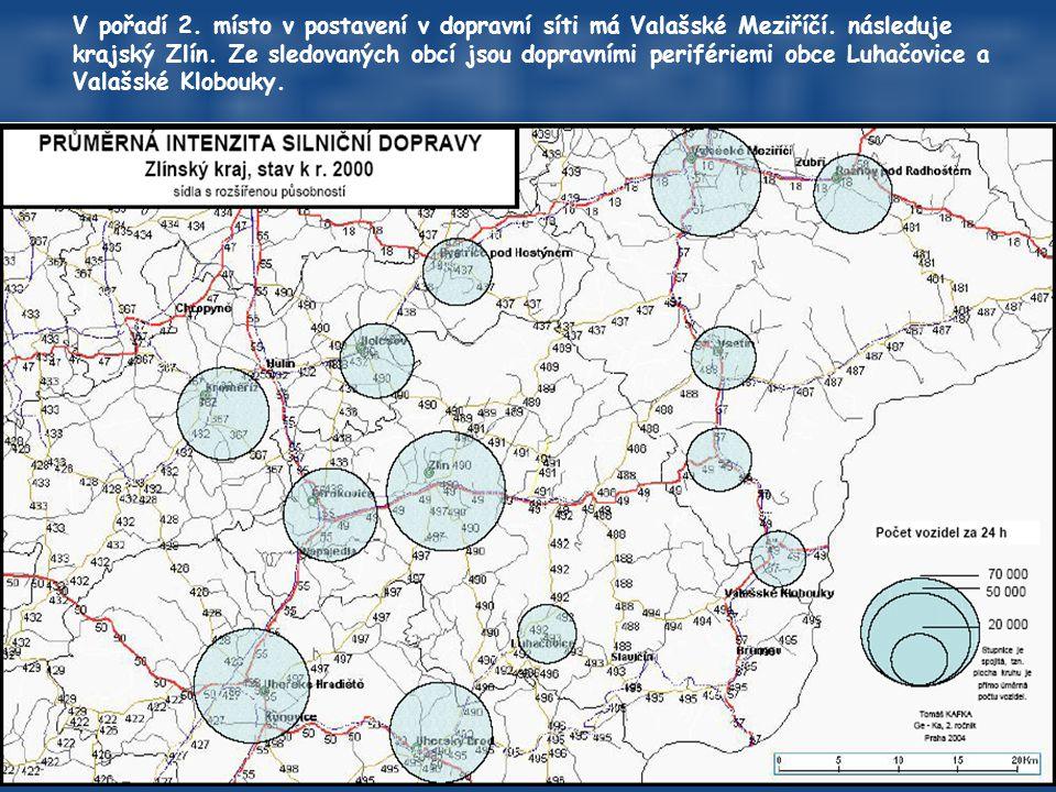V pořadí 2. místo v postavení v dopravní síti má Valašské Meziříčí. následuje krajský Zlín. Ze sledovaných obcí jsou dopravními perifériemi obce Luhač