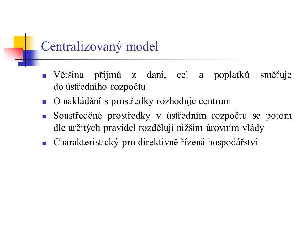 Centralizovaný model - schéma Daně a ostatní příjmy Municipální rozpočty Regionální rozpočty Ústřední rozpočet Výdaje dotace