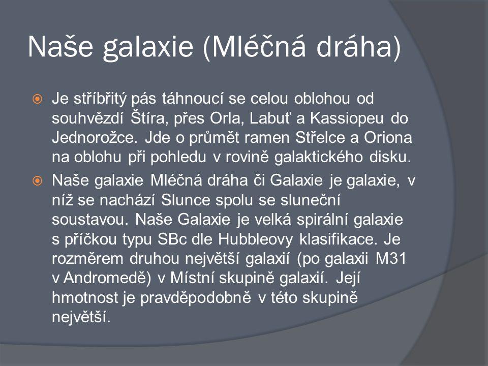 Naše galaxie (Mléčná dráha)  Je stříbřitý pás táhnoucí se celou oblohou od souhvězdí Štíra, přes Orla, Labuť a Kassiopeu do Jednorožce. Jde o průmět