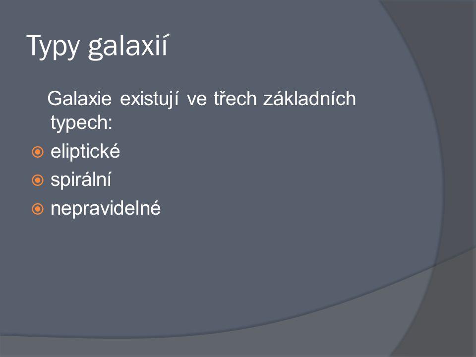 Typy galaxií Galaxie existují ve třech základních typech:  eliptické  spirální  nepravidelné