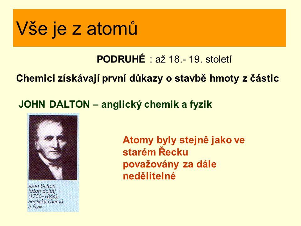Vše je z atomů PODRUHÉ : až 18.- 19. století Chemici získávají první důkazy o stavbě hmoty z částic JOHN DALTON – anglický chemik a fyzik Atomy byly s
