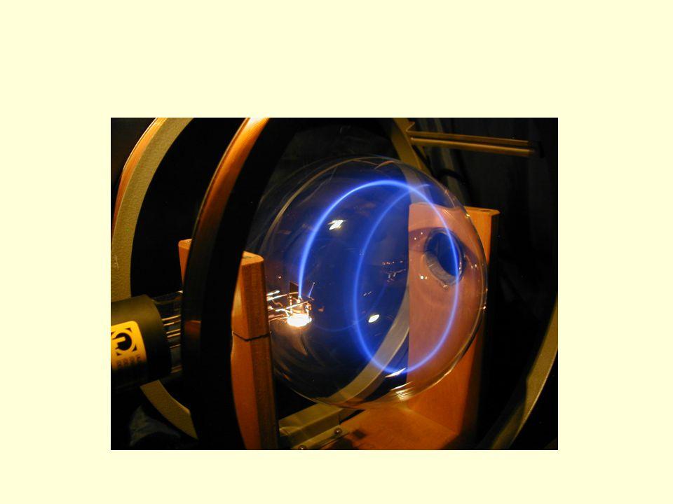 Modely atomu …..atom je koule, ve které je rovnoměrně rozložena kladně nabitá hmota a v ní jsou elektrony rozmístěny jako rozinky v pudinku………..