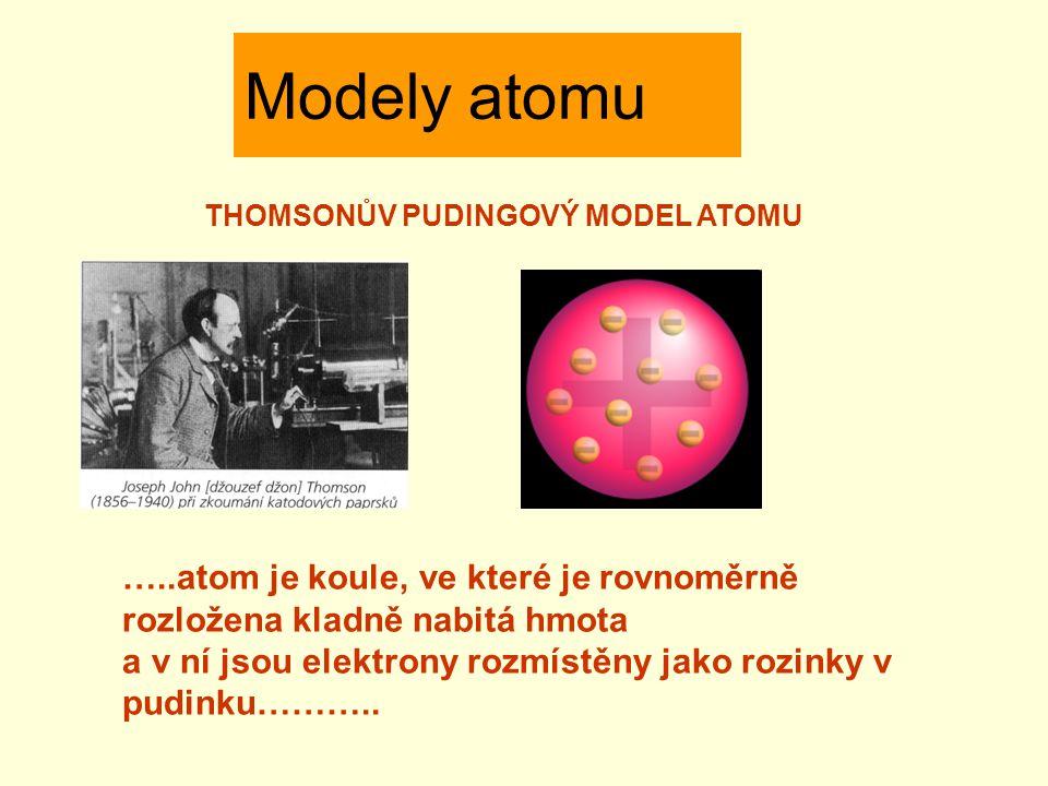 Modely atomu …..atom je koule, ve které je rovnoměrně rozložena kladně nabitá hmota a v ní jsou elektrony rozmístěny jako rozinky v pudinku……….. THOMS