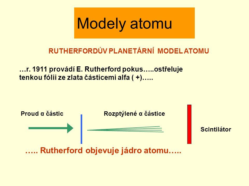 RUTHERFORDŮV PLANETÁRNÍ MODEL ATOMU Atom se skládá z malého, kladně nabitého jádra, ve kterém je soustředěna téměř veškerá hmotnost atomu, zabírá však minimální zlomek jeho celkového objemu.