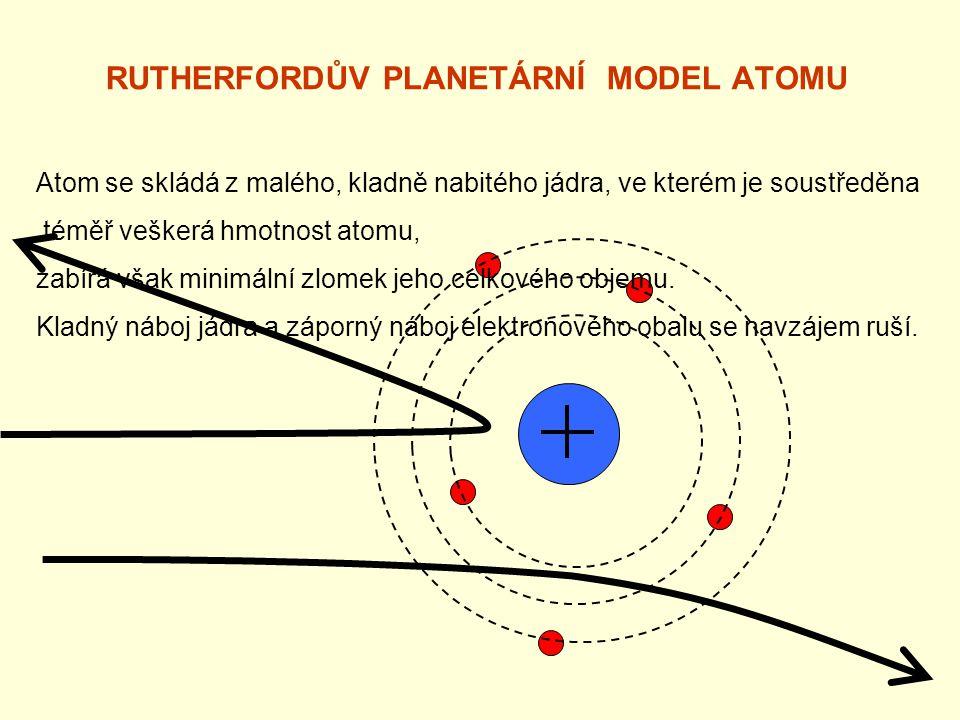 RUTHERFORDŮV PLANETÁRNÍ MODEL ATOMU Atom se skládá z malého, kladně nabitého jádra, ve kterém je soustředěna téměř veškerá hmotnost atomu, zabírá však