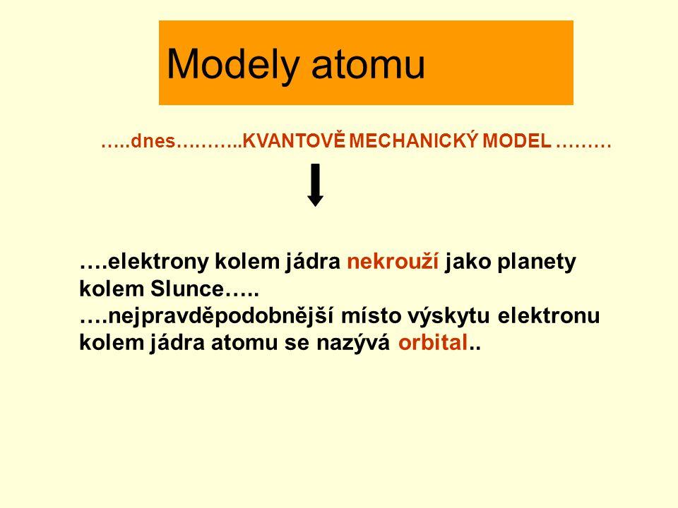Modely atomu …..dnes………..KVANTOVĚ MECHANICKÝ MODEL ……… ….elektrony kolem jádra nekrouží jako planety kolem Slunce….. ….nejpravděpodobnější místo výsky