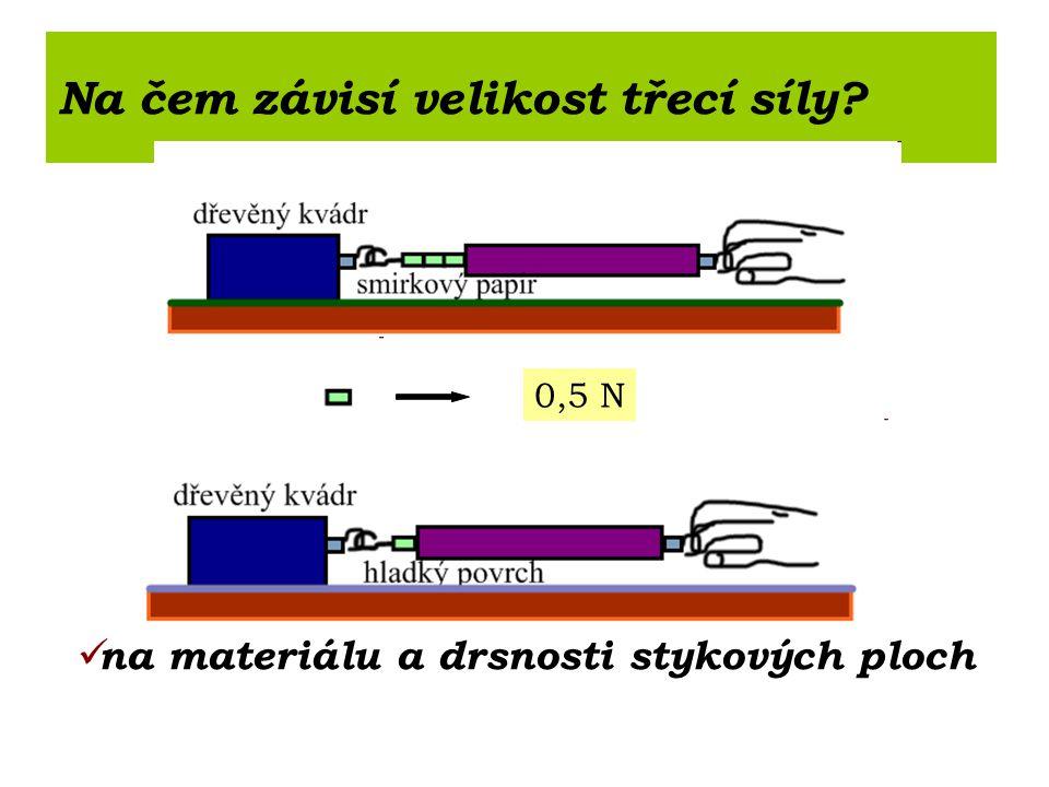 Na čem závisí velikost třecí síly? na materiálu a drsnosti stykových ploch 0,5 N