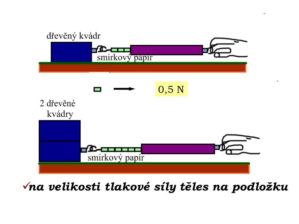 Rozlišujeme: 2) Valivé tření: vzniká při valení se jednoho tělesa po druhém 1)Smykové tření: vzniká při posouvání jednoho tělesa po druhém