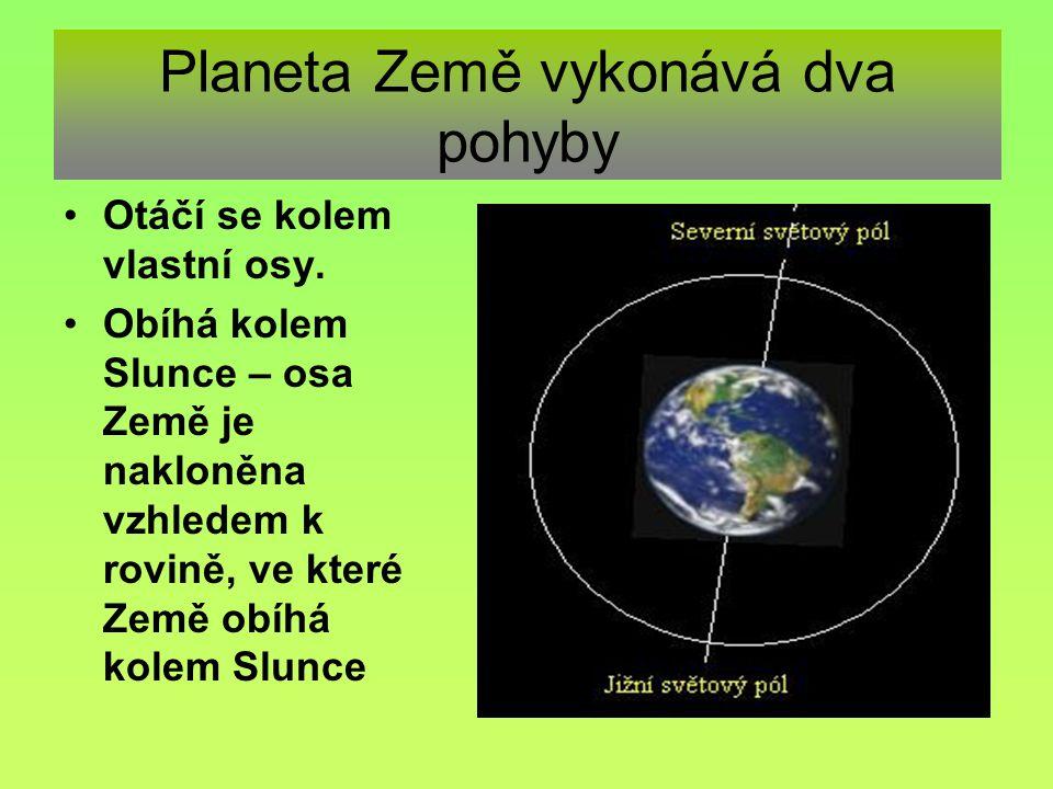 Planeta Země vykonává dva pohyby Otáčí se kolem vlastní osy. Obíhá kolem Slunce – osa Země je nakloněna vzhledem k rovině, ve které Země obíhá kolem S