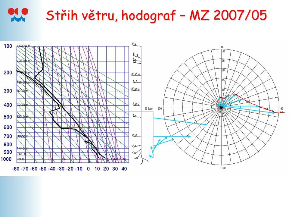 Střih větru, hodograf – MZ 2007/05