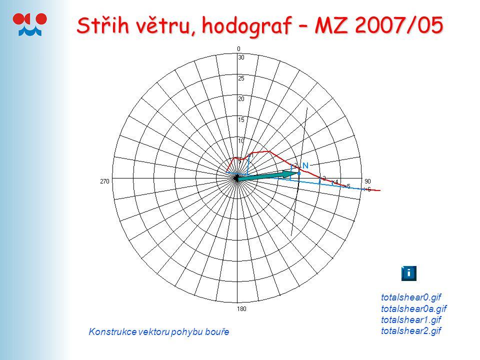 Konstrukce vektoru pohybu bouře totalshear0.gif totalshear0a.gif totalshear1.gif totalshear2.gif