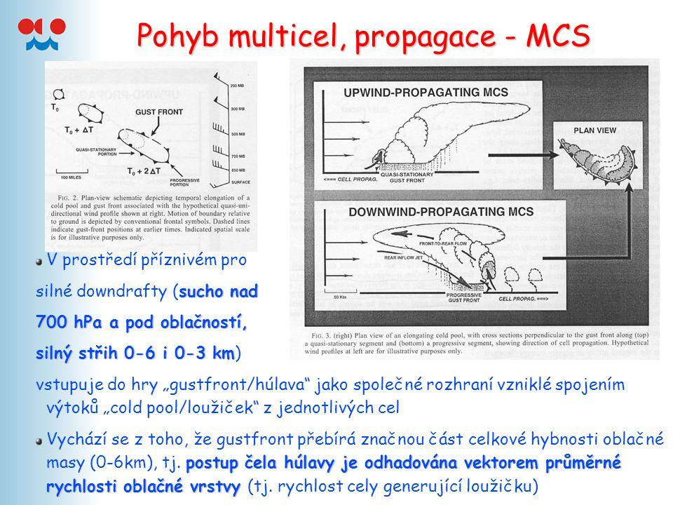 Pohyb multicel, propagace - MCS V prostředí příznivém pro sucho nad silné downdrafty (sucho nad 700 hPa a pod oblačností, silný střih 0-6 i 0-3 km sil