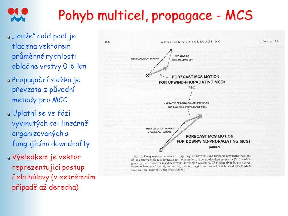 """Pohyb multicel, propagace - MCS """"louže"""" cold pool je tlačena vektorem průměrné rychlosti oblačné vrstvy 0-6 km Propagační složka je převzata z původní"""