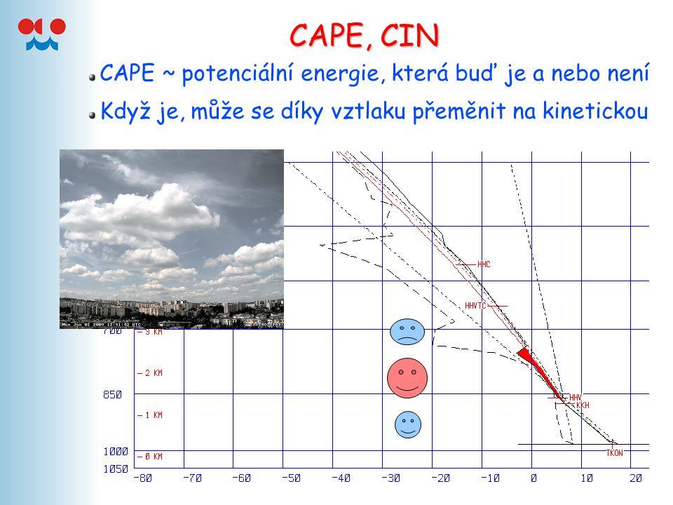 CAPE, CIN CAPE ~ potenciální energie, která buď je a nebo není Když je, může se díky vztlaku přeměnit na kinetickou